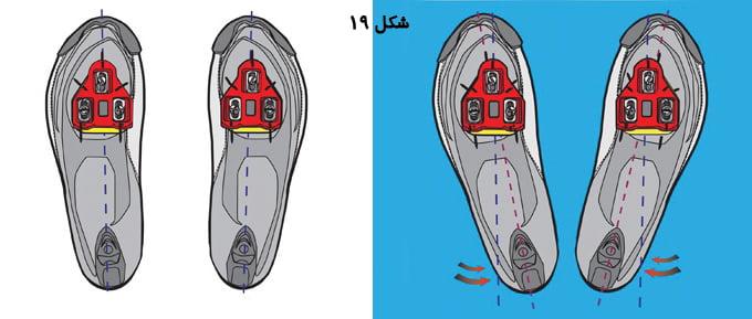 آموزش-تنظیم-دوچرخه-(یبلایبسلا11)