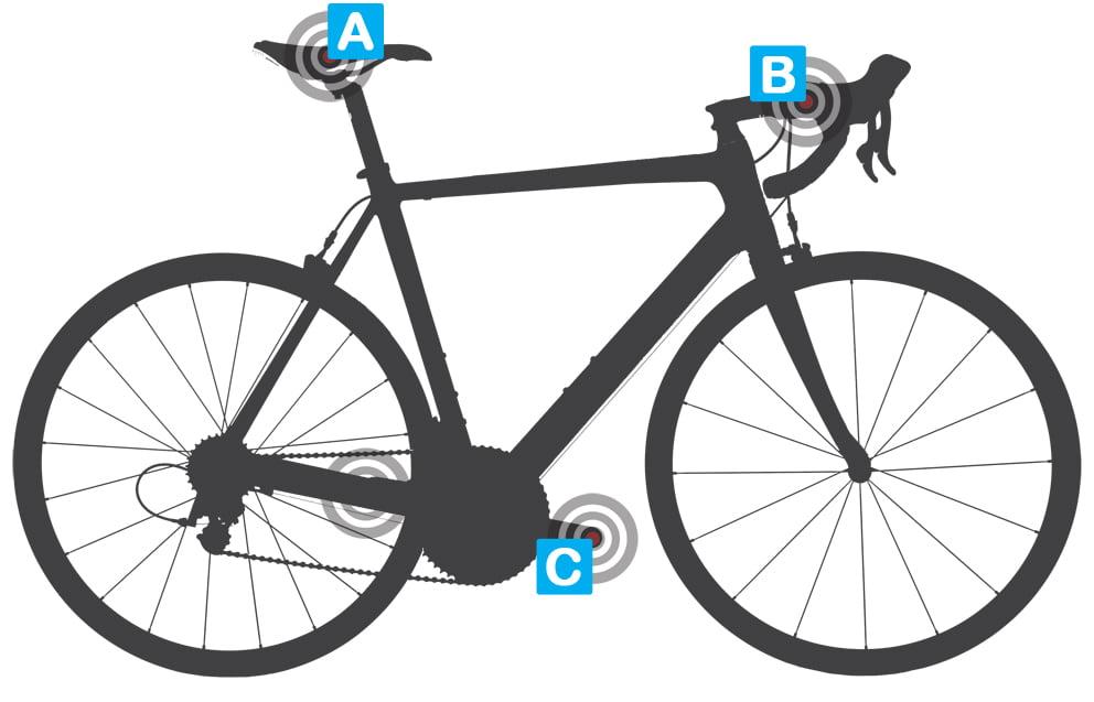تنظیمات-سایز-دوچرخه