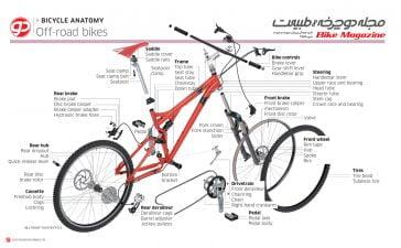 معرفی بخش های مختلف دوچرخه